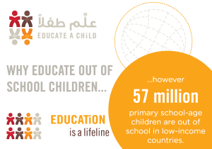 Benefits of Educating OOSC (2013)